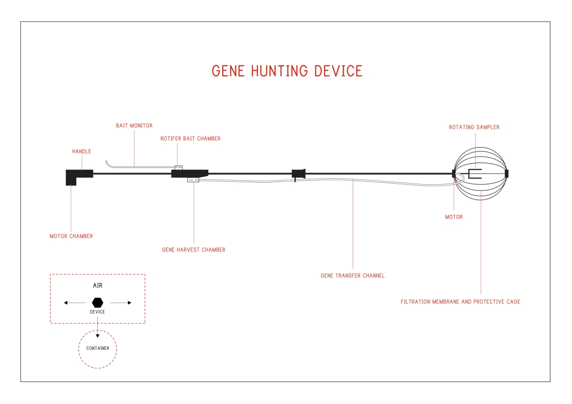 hunting device schematic